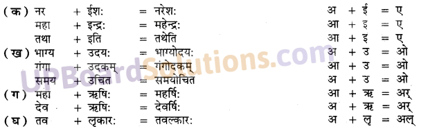 UP Board Solutions for Class 10 Hindi सन्धि img-3