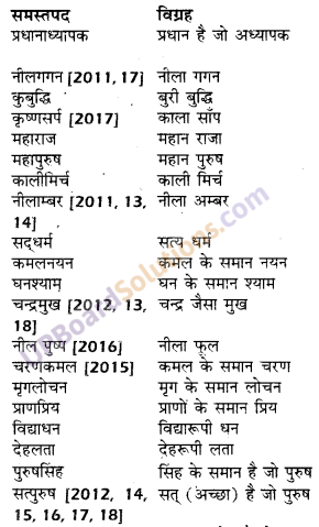 UP Board Solutions for Class 10 Hindi समास img-2