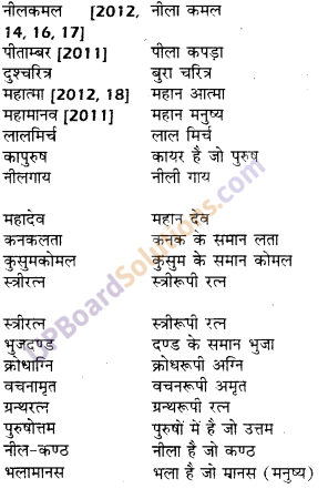 UP Board Solutions for Class 10 Hindi समास img-4