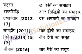UP Board Solutions for Class 10 Hindi समास img-9