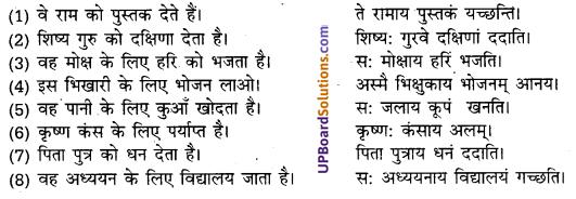 UP Board Solutions for Class 10 Hindi हिन्दी-संस्कृत अनुवाद img-21