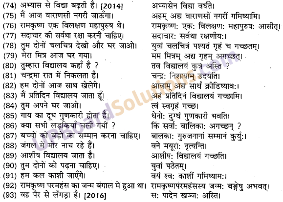 UP Board Solutions for Class 10 Hindi हिन्दी-संस्कृत अनुवाद img-27