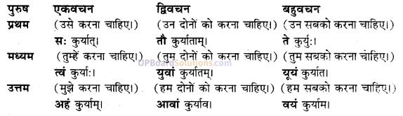 UP Board Solutions for Class 10 Hindi हिन्दी-संस्कृत अनुवाद img-16