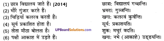 UP Board Solutions for Class 10 Hindi हिन्दी-संस्कृत अनुवाद img-18