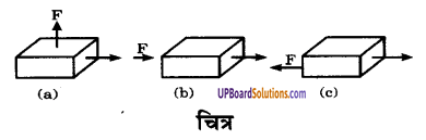 UP Board Solutions for Class 9 Science Chapter 11 Work, Power and Energy
