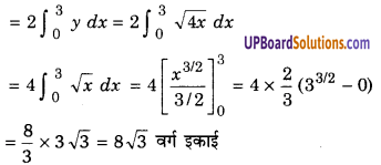 UP Board Solutions for Class 12 Maths Chapter 8 Application of Integrals image 17