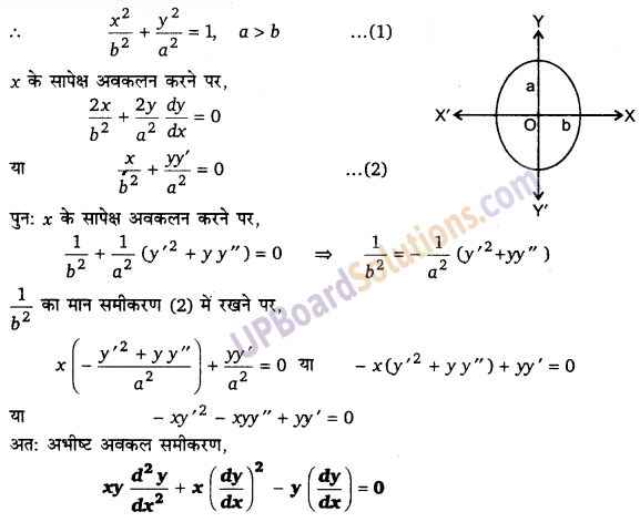 UP Board Solutions for Class 12 Maths Chapter 9 Differential Equations image 27