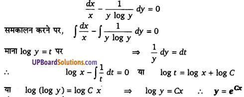 UP Board Solutions for Class 12 Maths Chapter 9 Differential Equations image 46