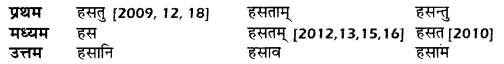 UP Board Solutions for Class 10 Hindi धातु-रूप img-1