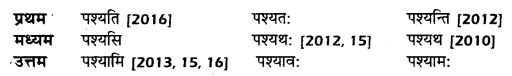 UP Board Solutions for Class 10 Hindi धातु-रूप img-18