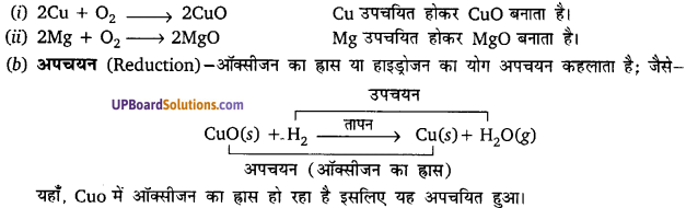 यूपी बोर्ड सलूशन क्लास 10th साइंस Chapter 1 Chemical Reactions And Equations