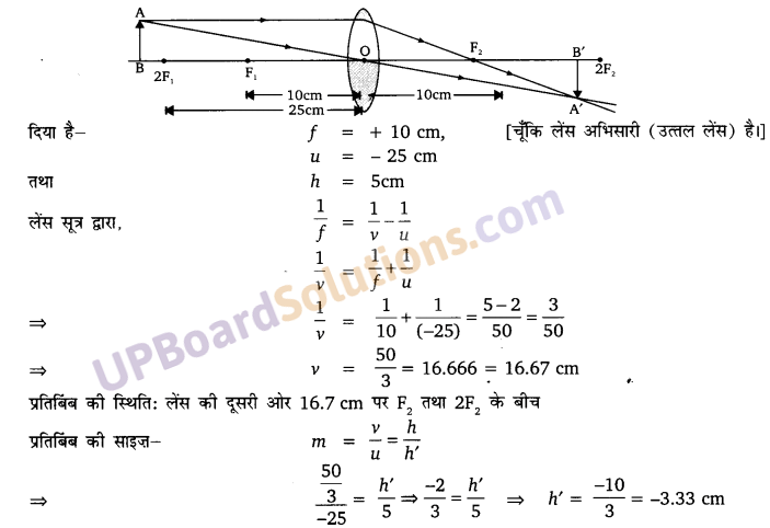 UP Board Solutions for Class 10 Science Chapter 10 Light Reflection and Refraction img-13