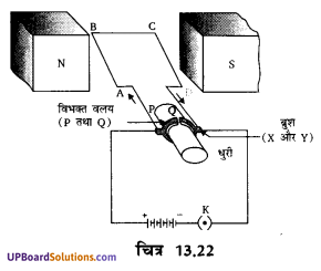 UP Board Solutions for Class 10 Science Chapter 13 Magnetic Effects of Electric Current img-8