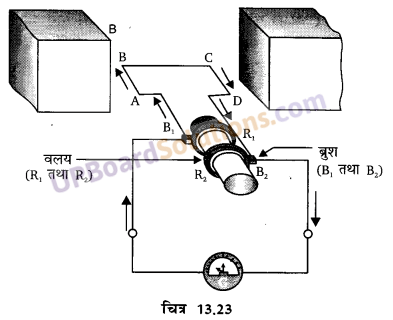 UP Board Solutions for Class 10 Science Chapter 13 Magnetic Effects of Electric Current img-9