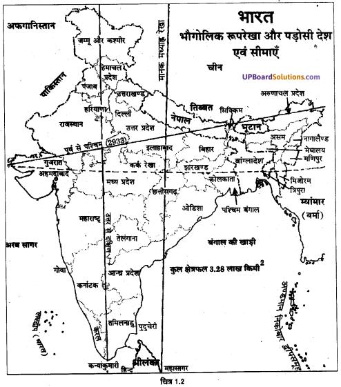 Bharat Ki Tat Rekha Ke Do Labh UP Board Solutions For Class 11 Geography