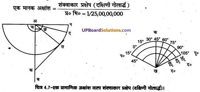 UP Board Solutions for Class 11 Geography Practical Work in Geography Chapter 4 Map Projections(मानचित्र प्रक्षेप) img 6 (6)