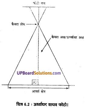 UP Board Solutions for Class 11 Geography Practical Work in Geography Chapter 6 Introduction to Aerial Photographs(वायव फोटो का परिचय) img 2