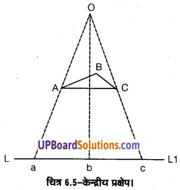 UP Board Solutions for Class 11 Geography Practical Work in Geography Chapter 6 Introduction to Aerial Photographs(वायव फोटो का परिचय) img 4