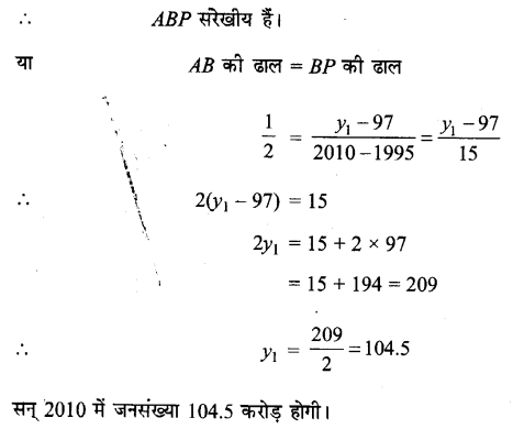 UP Board Solutions for Class 11 Maths Chapter 10 Straight Lines 10.1 14.2