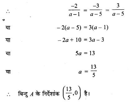 UP Board Solutions for Class 11 Maths Chapter 10 Straight Lines 22.1