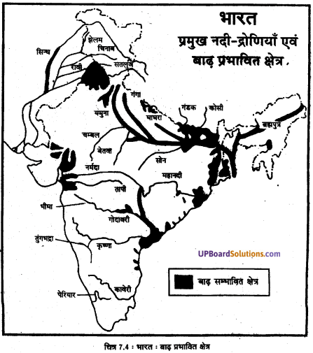 UP Board Solutions for Class 11Geography Indian Physical Environment Chapter 7 Natural Hazards and Disasters (प्राकृतिक संकट तथा आपदाएँ) img 5