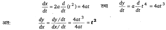 UP Board Solutions for Class 12 Maths Chapter 5 Continuity and Differentiability image 156