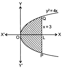 UP Board Solutions for Class 12 Maths Chapter 8 Application of Integrals image 16