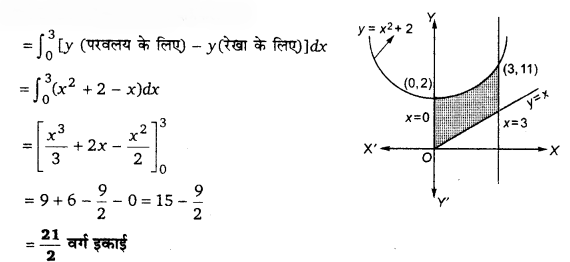 UP Board Solutions for Class 12 Maths Chapter 8 Application of Integrals image 26