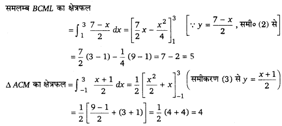 UP Board Solutions for Class 12 Maths Chapter 8 Application of Integrals image 28