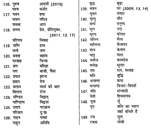 Shabdo Me Sukshm Antar UP Board Solutions For Class 12 Samanya Hindi