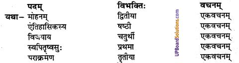 UP Board Class 8 Sanskrit Chapter 13 वीरोऽभिमन्युः
