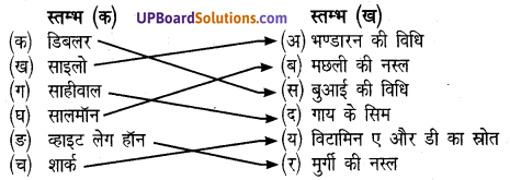 UP Board Solutions for Class 8 Science Chapter 10 फसल उत्पादन img-1