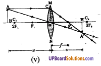 UP Board Solutions for Class 8 Science Chapter 12 प्रकाश एवं प्रकाश यंत्र img-6