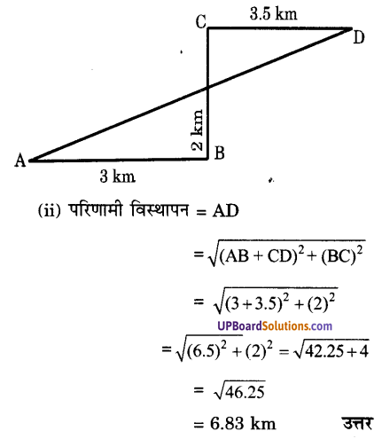 UP Board Solutions for Class 9 Science Chapter 8 Motion image -32
