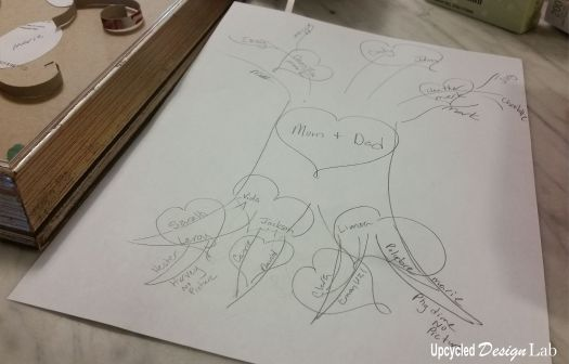 TP Family Tree Step 1 Rough Sketch