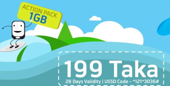 GP 1GB Active Internet 199Tk Offer