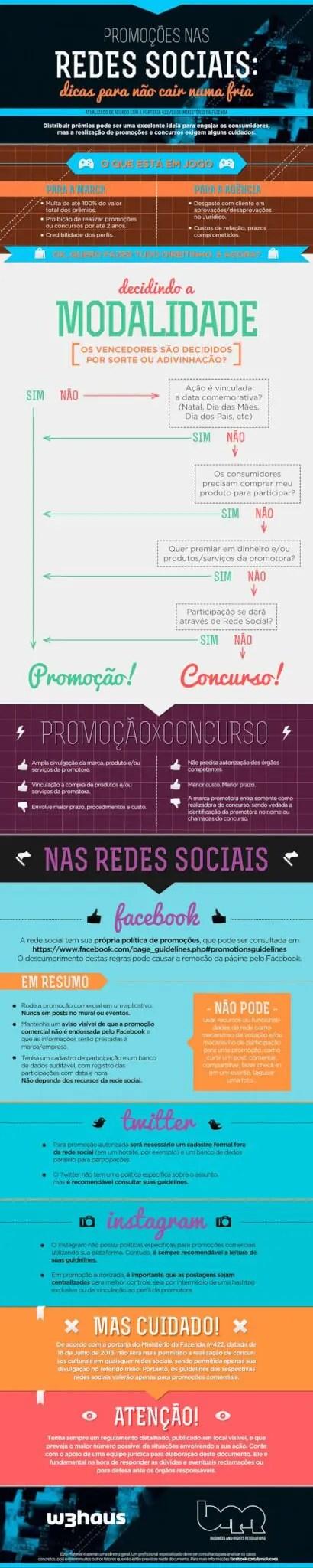 promoção concursos redes sociais