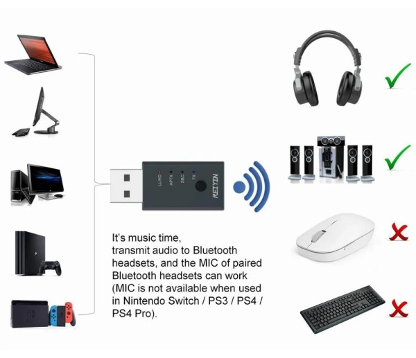 Bluetooth 5.0 Audio Transmitter for PS4 PC 2