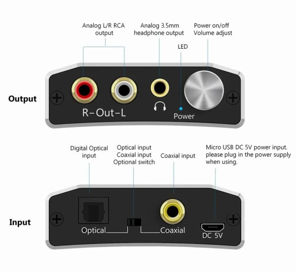 DAC 192kHz 24bit Audio Converter 2