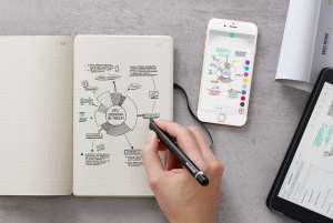 Moleskine Smart Writing System