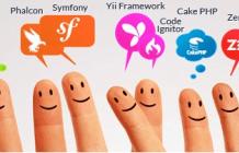 7 melhores PHP Framework de 2015