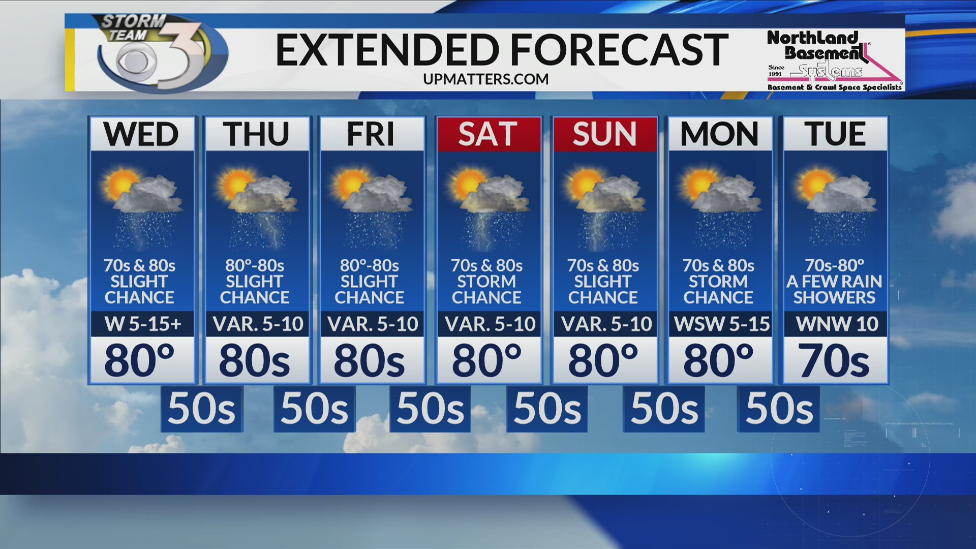 LOCAL 3 TUESDAY EVENING WEATHER FORECAST 6/25/2019
