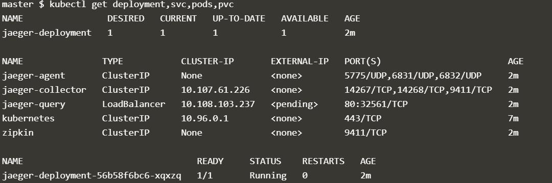 Kubectl get deployments command