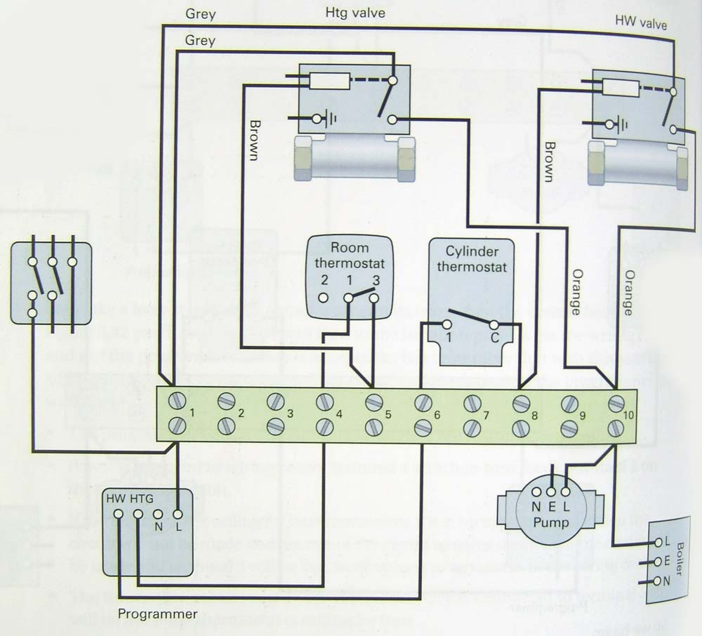 Upperplumbers_full_wiring_simpl?resize=665%2C602 honeywell 2 port valve wiring diagram wiring diagram honeywell h46c wiring diagram at webbmarketing.co