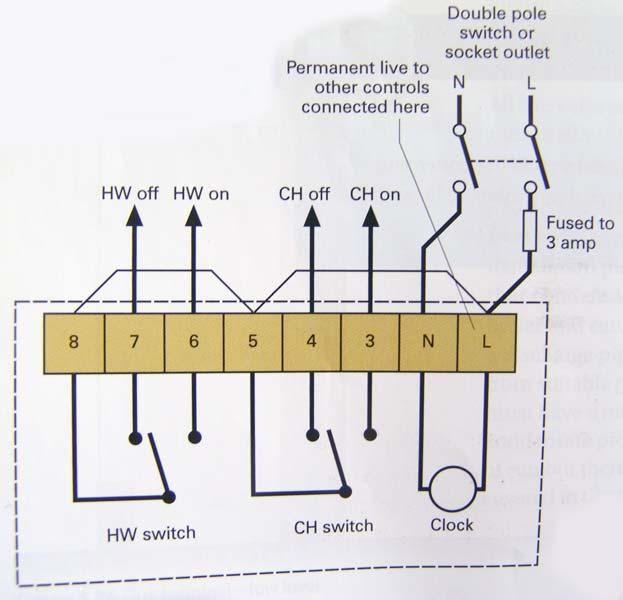 central heating programmer wiring diagram  john deere mower