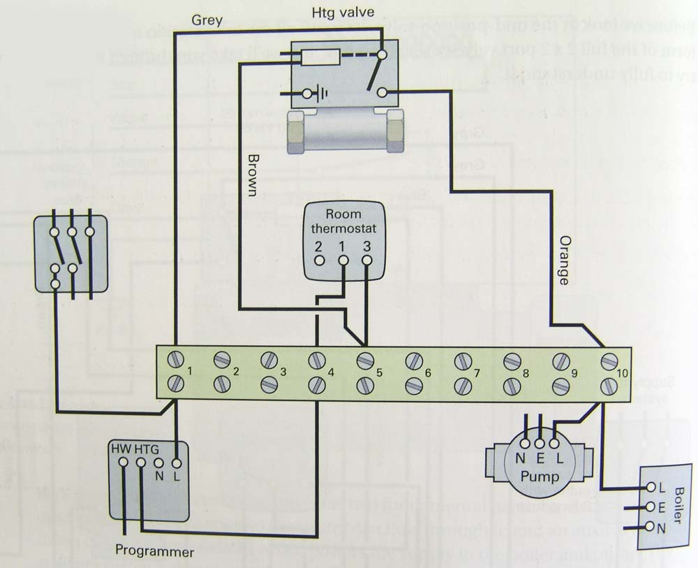 Wiring Diagram | dianfp19 | 3 Port Valve Wiring Diagram |  | dianfp19 - WordPress.com