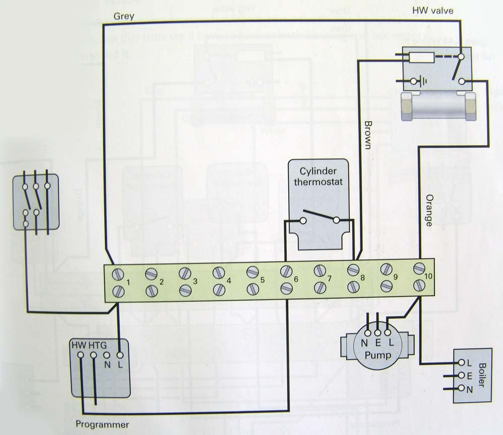 Upperplumbers_two_port_hot_water?resize=665%2C575 danfoss randall 3 port valve wiring diagram the best wiring sunvic thermostat wiring diagram at gsmportal.co