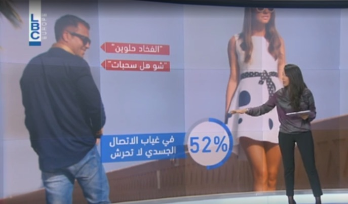 الأوجه المتعددة للتحرّش الجنسي في لبنان