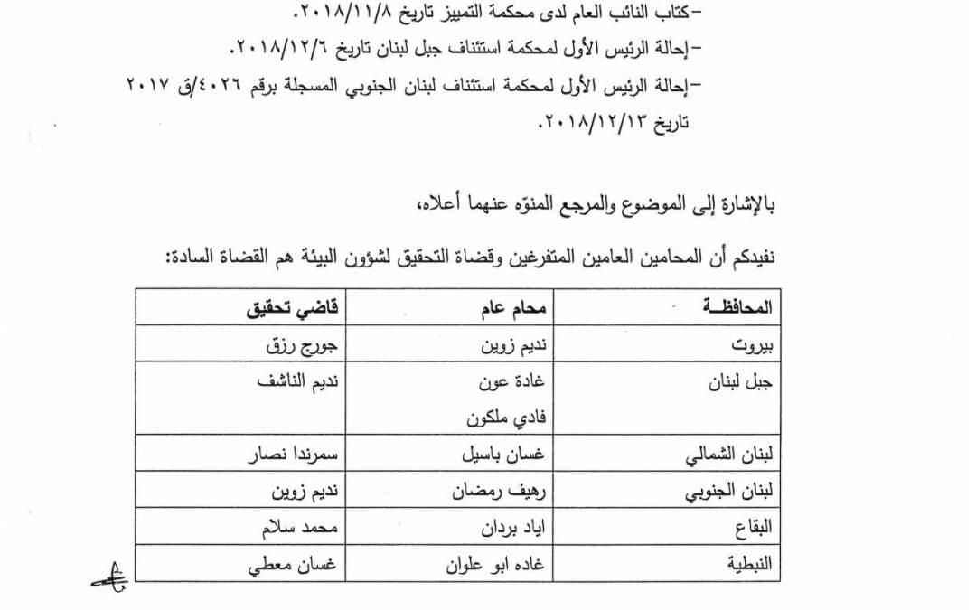 قائمة المدعين العامين وقضاة التحقيق المتفرغين للقضايا البيئية في لبنان