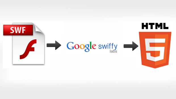Questions tagged google-swiffy